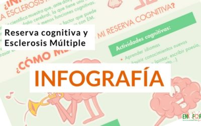 Reserva Cognitiva en Esclerosis Múltiple                                        4.73/5(41)