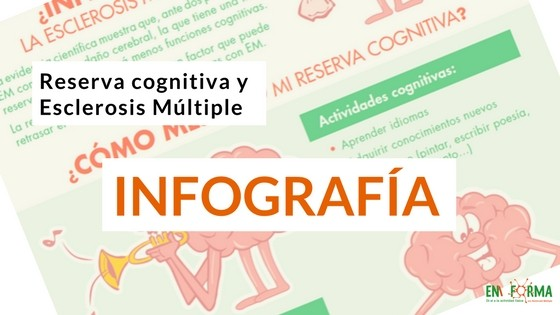 Reserva Cognitiva en Esclerosis Múltiple                                        4.68/5(34)