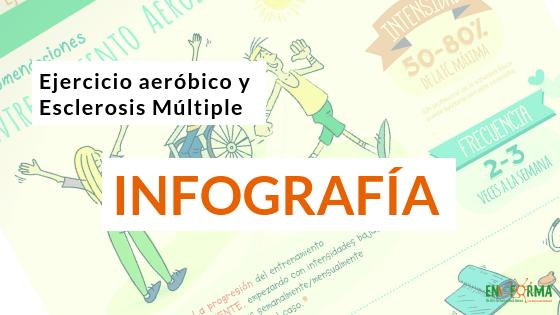 Ejercicio aeróbico en Esclerosis Múltiple                                        4.79/5(34)