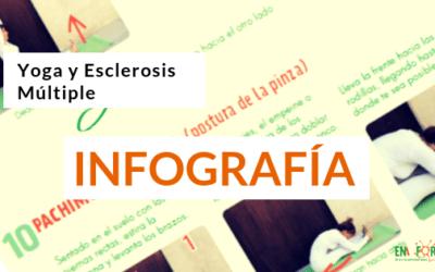 Yoga y Esclerosis Múltiple: Infografía                                        4.97/5(32)