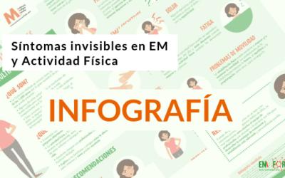 Síntomas invisibles en Esclerosis Múltiple y Actividad Física                                        5/5(25)